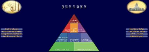 le portail du pouvoir judiciaire en belgique (liste bilingue des médiateurs)